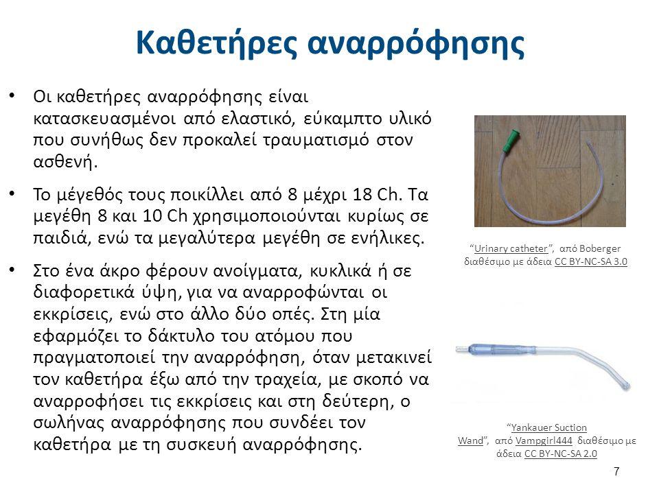 Ανοικτή μέθοδος βρογχοαναρρόφησης σε ασθενή με ενδοτραχειακό σωλήνα (3 από 4) 18 9.Εφαρμογή διαδικασίας αναρρόφησης.