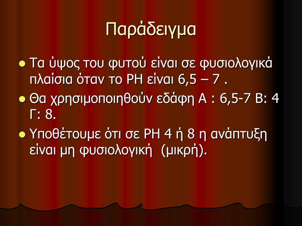 Παράδειγμα Τα ύψος του φυτού είναι σε φυσιολογικά πλαίσια όταν το PH είναι 6,5 – 7.