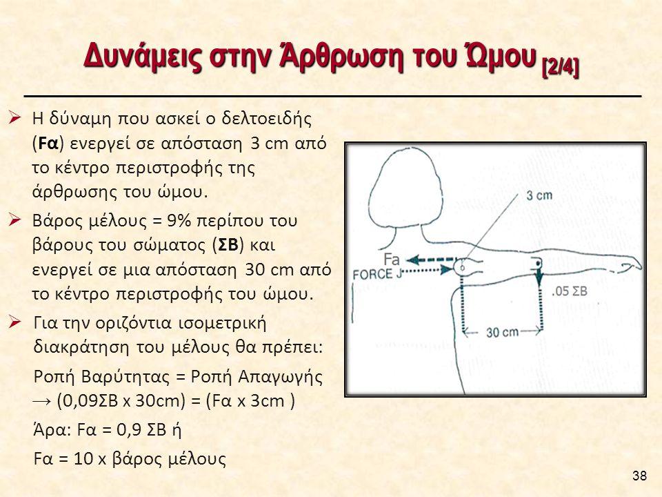 Δυνάμεις στην Άρθρωση του Ώμου [2/4] 38  Η δύναμη που ασκεί ο δελτοειδής (Fα) ενεργεί σε απόσταση 3 cm από το κέντρο περιστροφής της άρθρωσης του ώμου.