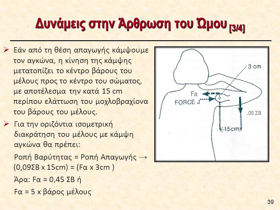 Δυνάμεις στην Άρθρωση του Ώμου [3/4] 39  Εάν από τη θέση απαγωγής κάμψουμε τον αγκώνα, η κίνηση της κάμψης μετατοπίζει το κέντρο βάρους του μέλους προς το κέντρο του σώματος, με αποτέλεσμα την κατά 15 cm περίπου ελάττωση του μοχλοβραχίονα του βάρους του μέλους.