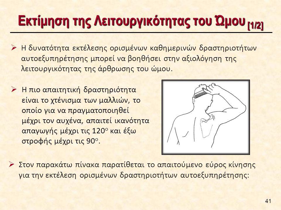 Εκτίμηση της Λειτουργικότητας του Ώμου [1/2]  Η δυνατότητα εκτέλεσης ορισμένων καθημερινών δραστηριοτήτων αυτοεξυπηρέτησης μπορεί να βοηθήσει στην αξιολόγηση της λειτουργικότητας της άρθρωσης του ώμου.
