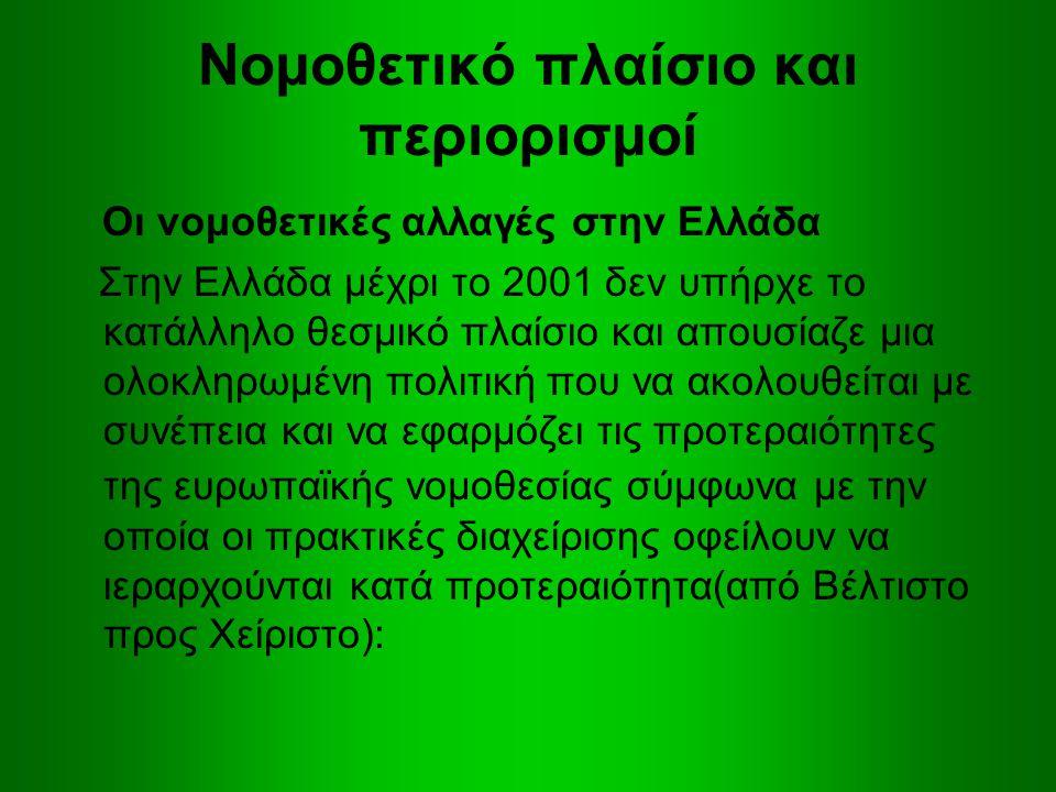 Νομοθετικό πλαίσιο και περιορισμοί Οι νομοθετικές αλλαγές στην Ελλάδα Στην Ελλάδα μέχρι το 2001 δεν υπήρχε το κατάλληλο θεσμικό πλαίσιο και απουσίαζε
