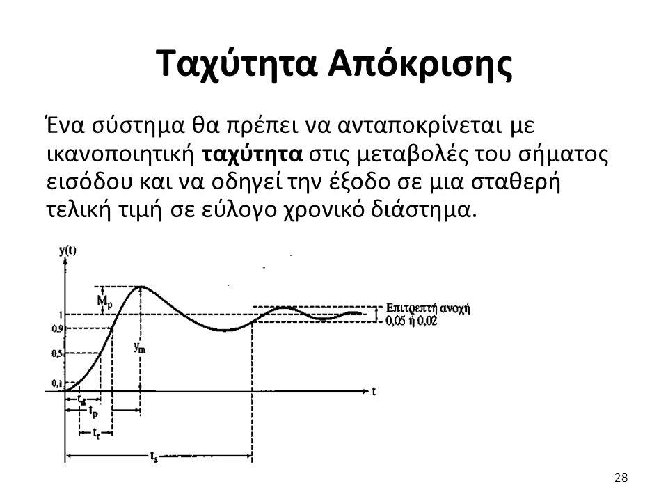 Ένα σύστημα θα πρέπει να ανταποκρίνεται με ικανοποιητική ταχύτητα στις μεταβολές του σήματος εισόδου και να οδηγεί την έξοδο σε μια σταθερή τελική τιμ
