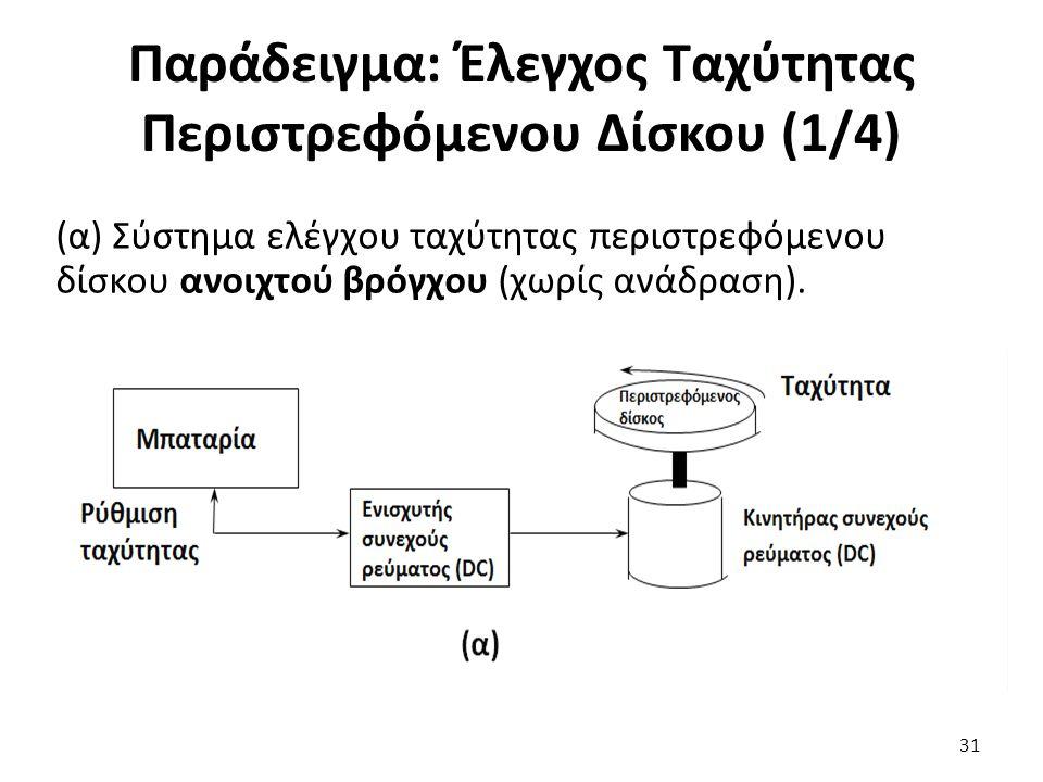 (α) Σύστημα ελέγχου ταχύτητας περιστρεφόμενου δίσκου ανοιχτού βρόγχου (χωρίς ανάδραση). 31 Παράδειγμα: Έλεγχος Ταχύτητας Περιστρεφόμενου Δίσκου (1/4)