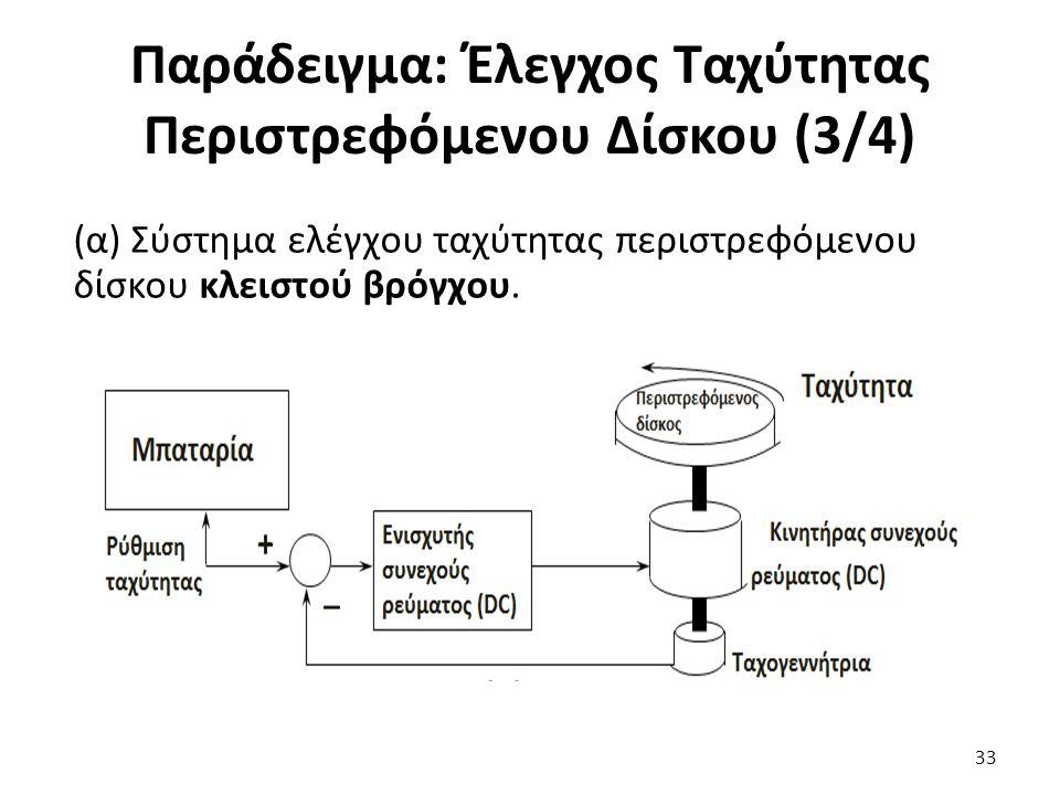 (α) Σύστημα ελέγχου ταχύτητας περιστρεφόμενου δίσκου κλειστού βρόγχου. 33 Παράδειγμα: Έλεγχος Ταχύτητας Περιστρεφόμενου Δίσκου (3/4)