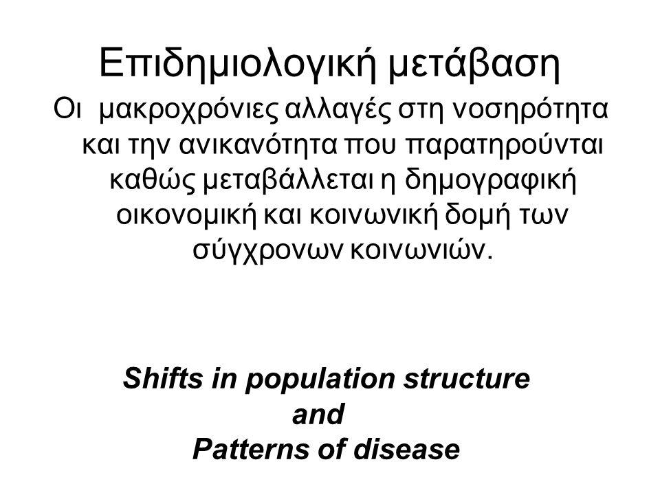 Η Θεωρία του Omran (1971) H περίοδος των λιμών (πείνας) και των λοιμών (επιδημιών) Η περίοδος της υποχώρησης των πανδημιών (Ευρώπη: 18 ος εως αρχές 20 ου αιώνα) Η περίοδος των μη μεταδιδομένων (χρονίων) νόσων.