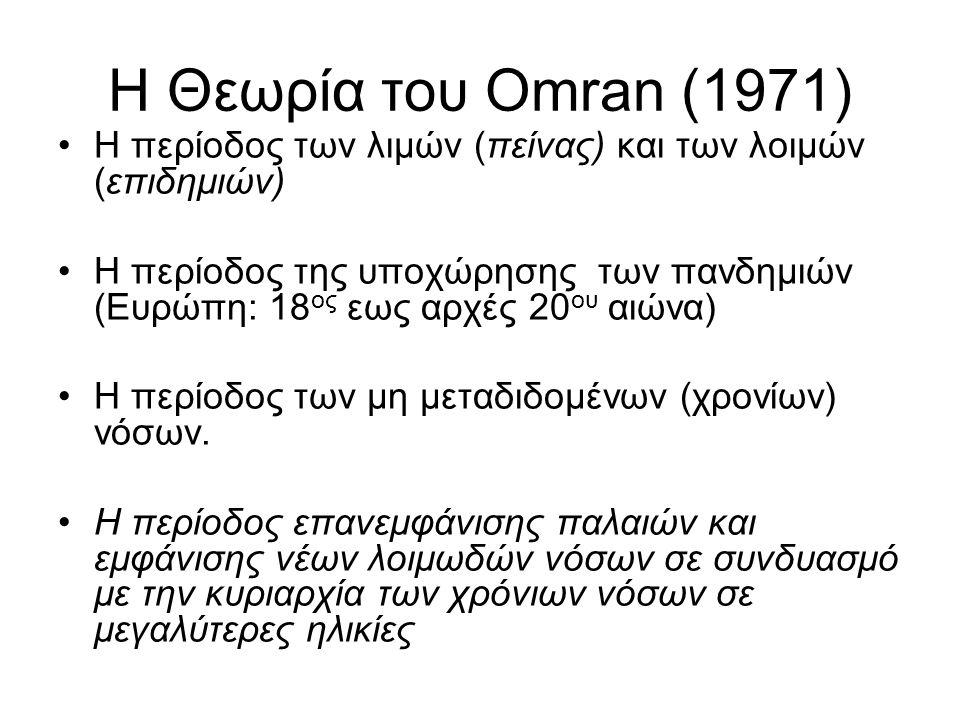 Η Θεωρία του Omran (1971) H περίοδος των λιμών (πείνας) και των λοιμών (επιδημιών) Η περίοδος της υποχώρησης των πανδημιών (Ευρώπη: 18 ος εως αρχές 20
