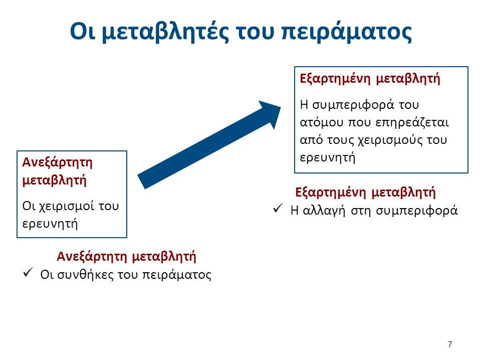 Οι μεταβλητές του πειράματος Ανεξάρτητη μεταβλητή Οι χειρισμοί του ερευνητή 7 Εξαρτημένη μεταβλητή Η συμπεριφορά του ατόμου που επηρεάζεται από τους χ