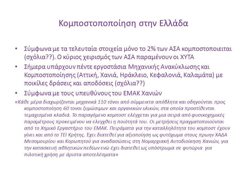 Κομποστοποποίηση στην Ελλάδα Σύμφωνα με τα τελευταία στοιχεία μόνο το 2% των ΑΣΑ κομποστοποιειται (σχόλια??). Ο κύριος χειρισμός των ΑΣΑ παραμένουν οι