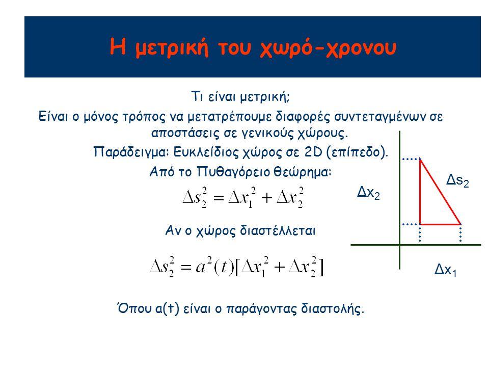 Η μετρική του χωρό-χρονου Τι είναι μετρική; Είναι ο μόνος τρόπος να μετατρέπουμε διαφορές συντεταγμένων σε αποστάσεις σε γενικούς χώρους. Παράδειγμα: