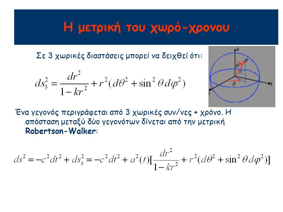 Σε 3 χωρικές διαστάσεις μπορεί να δειχθεί ότι: Ένα γεγονός περιγράφεται από 3 χωρικές συν/νες + χρόνο. Η απόσταση μεταξύ δύο γεγονότων δίνεται από την