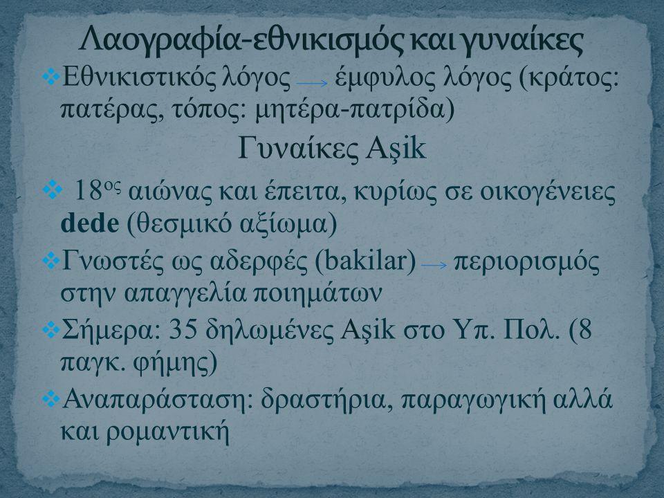  Εθνικιστικός λόγος έμφυλος λόγος (κράτος: πατέρας, τόπος: μητέρα-πατρίδα) Γυναίκες Aşik  18 ος αιώνας και έπειτα, κυρίως σε οικογένειες dede (θεσμι