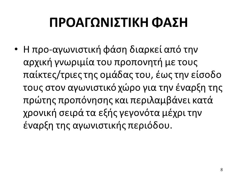 ΒΙΒΛΙΟΓΡΑΦΙΑ ΜΠΕΡΓΕΛΕΣ, Ν., ΑΓΓΕΛΟΝΙΔΗΣ, Ι., ΚΑΤΣΙΚΑΔΕΛΗ, Α.