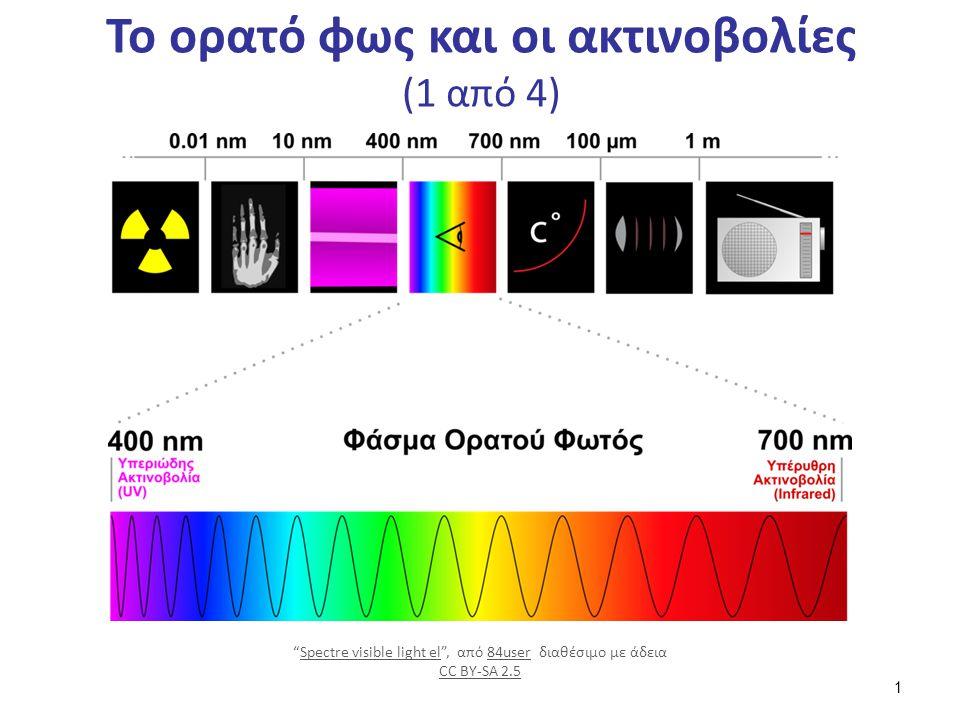 """Το ορατό φως και οι ακτινοβολίες (1 από 4) """"Spectre visible light el"""", από 84user διαθέσιμο με άδεια CC BY-SA 2.5Spectre visible light el84user CC BY-"""