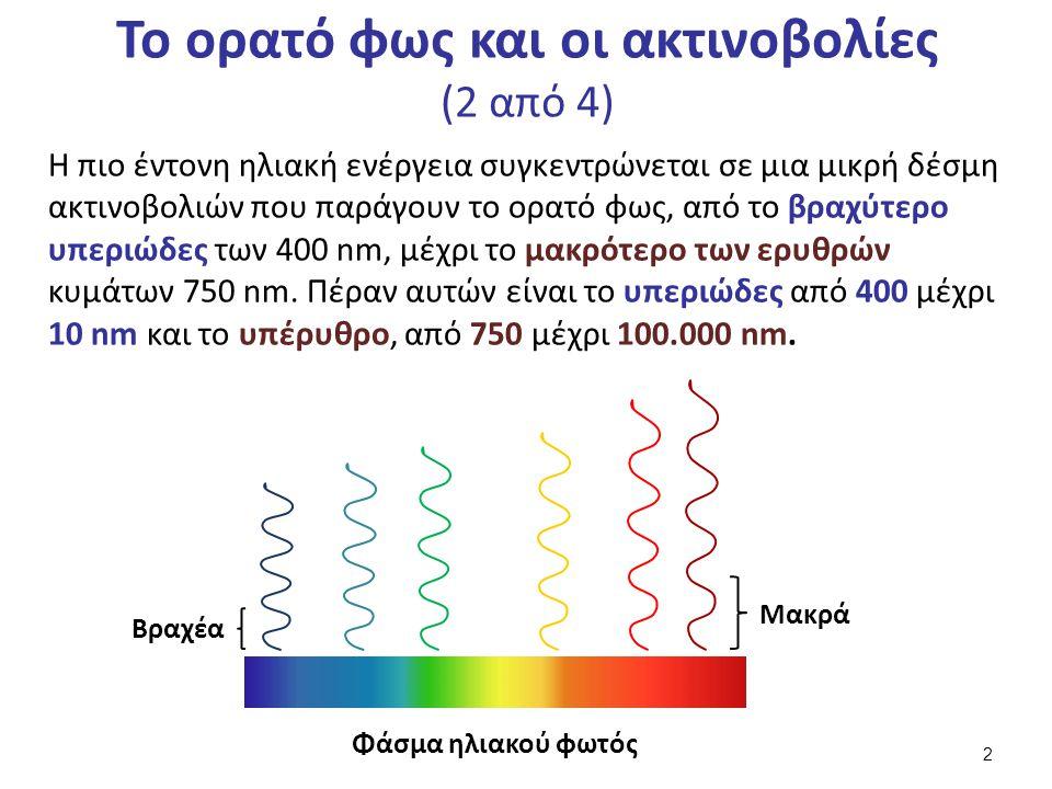 Το ορατό φως και οι ακτινοβολίες (2 από 4) Η πιο έντονη ηλιακή ενέργεια συγκεντρώνεται σε µια μικρή δέσμη ακτινοβολιών που παράγουν το ορατό φως, από