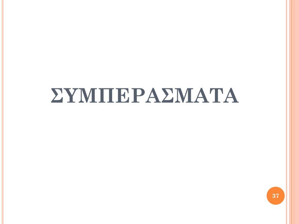 ΣΥΜΠΕΡΑΣΜΑΤΑ 37