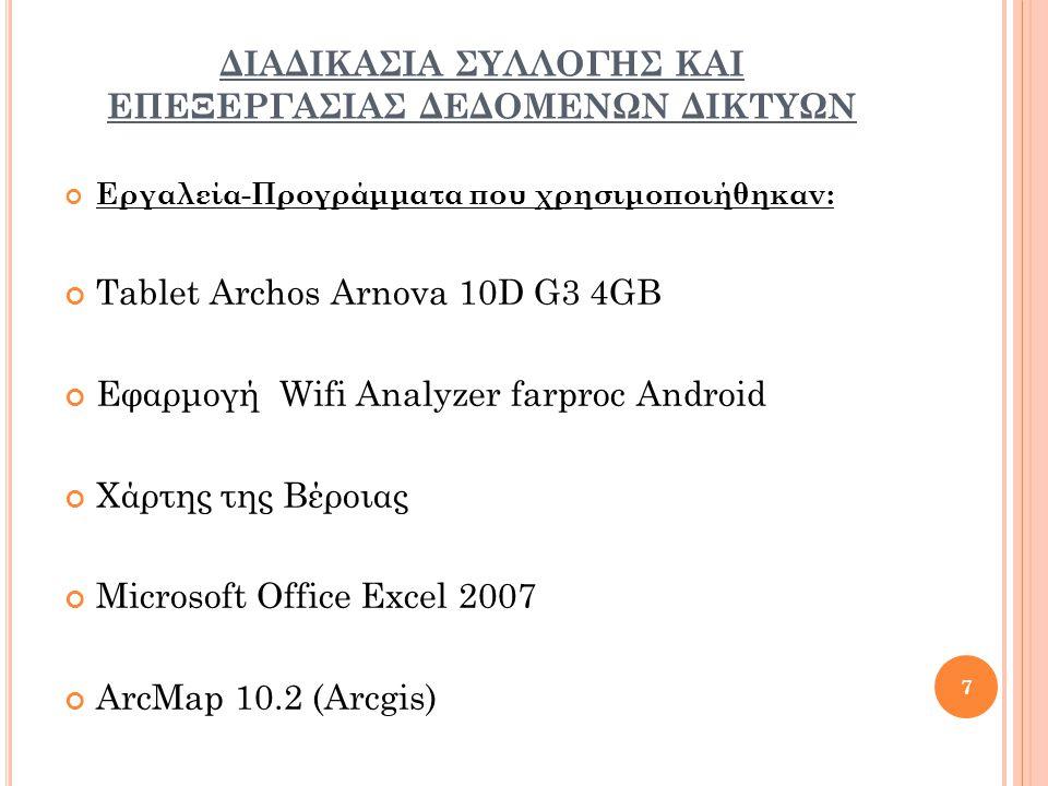 ΔΙΑΔΙΚΑΣΙΑ ΣΥΛΛΟΓΗΣ ΚΑΙ ΕΠΕΞΕΡΓΑΣΙΑΣ ΔΕΔΟΜΕΝΩΝ ΔΙΚΤΥΩΝ Εργαλεία-Προγράμματα που χρησιμοποιήθηκαν: Tablet Archos Arnova 10D G3 4GB Εφαρμογή Wifi Analyzer farproc Android Χάρτης της Βέροιας Microsoft Office Excel 2007 ArcMap 10.2 (Arcgis) 7