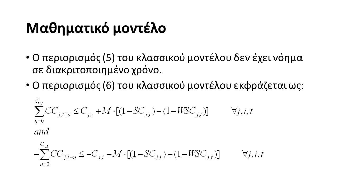 Μαθηματικό μοντέλο Ο περιορισμός (5) του κλασσικού μοντέλου δεν έχει νόημα σε διακριτοποιημένο χρόνο.