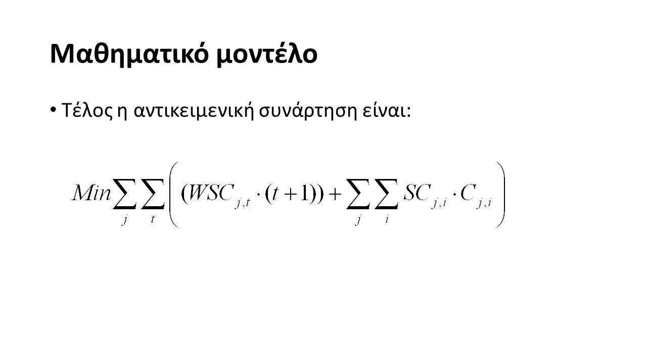 Μαθηματικό μοντέλο Τέλος η αντικειμενική συνάρτηση είναι: