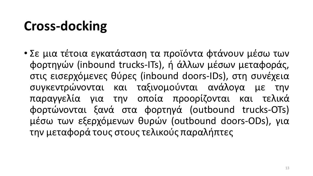 Cross-docking Σε μια τέτοια εγκατάσταση τα προϊόντα φτάνουν μέσω των φορτηγών (inbound trucks-ITs), ή άλλων μέσων μεταφοράς, στις εισερχόμενες θύρες (inbound doors-IDs), στη συνέχεια συγκεντρώνονται και ταξινομούνται ανάλογα με την παραγγελία για την οποία προορίζονται και τελικά φορτώνονται ξανά στα φορτηγά (outbound trucks-OTs) μέσω των εξερχόμενων θυρών (outbound doors-ODs), για την μεταφορά τους στους τελικούς παραλήπτες 13