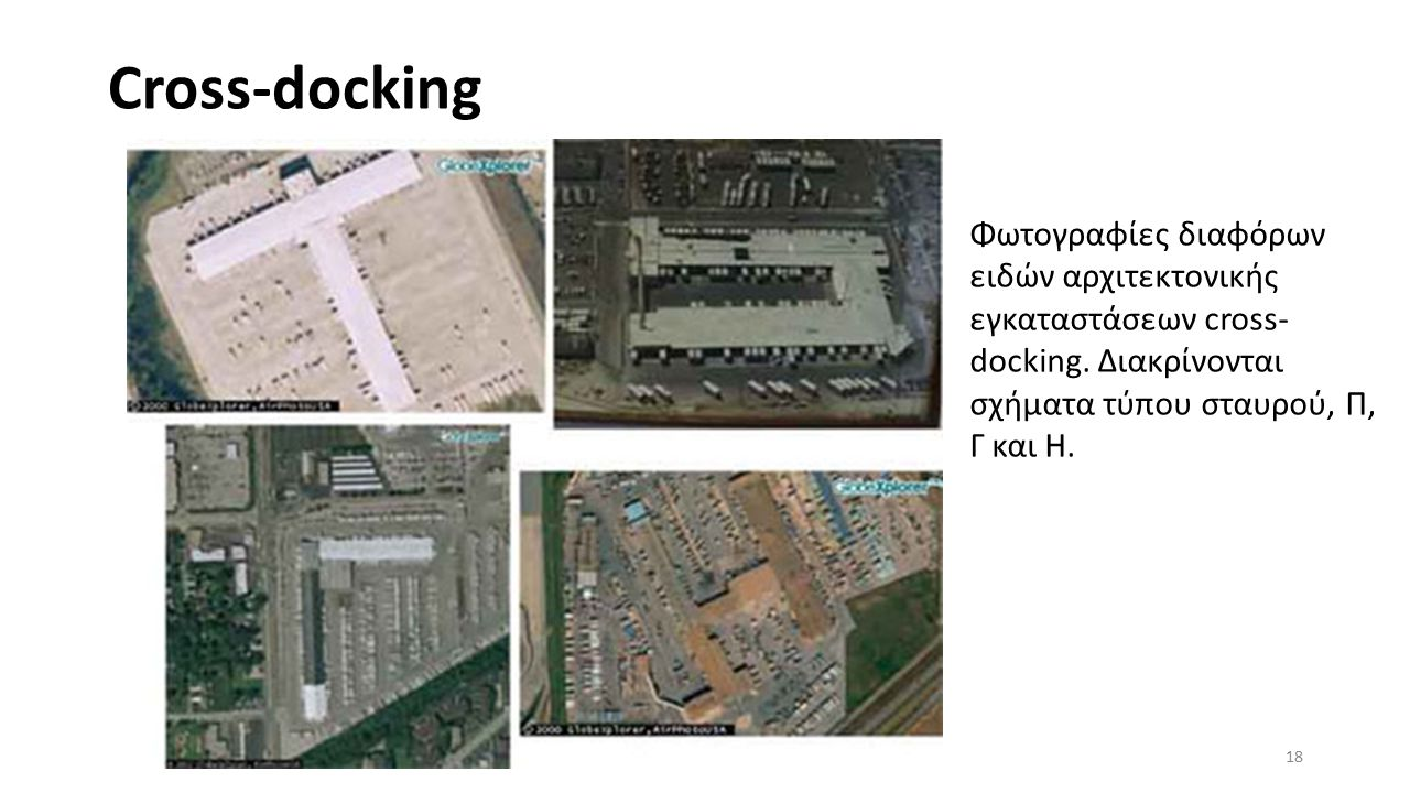 Cross-docking 18 Φωτογραφίες διαφόρων ειδών αρχιτεκτονικής εγκαταστάσεων cross- docking.