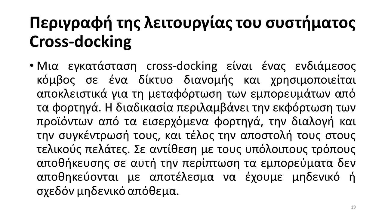 Περιγραφή της λειτουργίας του συστήματος Cross-docking Μια εγκατάσταση cross-docking είναι ένας ενδιάμεσος κόμβος σε ένα δίκτυο διανομής και χρησιμοποιείται αποκλειστικά για τη μεταφόρτωση των εμπορευμάτων από τα φορτηγά.
