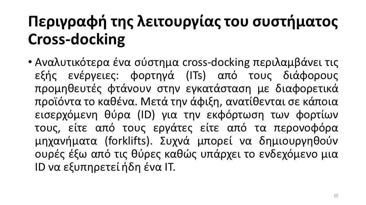 Περιγραφή της λειτουργίας του συστήματος Cross-docking Αναλυτικότερα ένα σύστημα cross-docking περιλαμβάνει τις εξής ενέργειες: φορτηγά (ITs) από τους διάφορους προμηθευτές φτάνουν στην εγκατάσταση με διαφορετικά προϊόντα το καθένα.