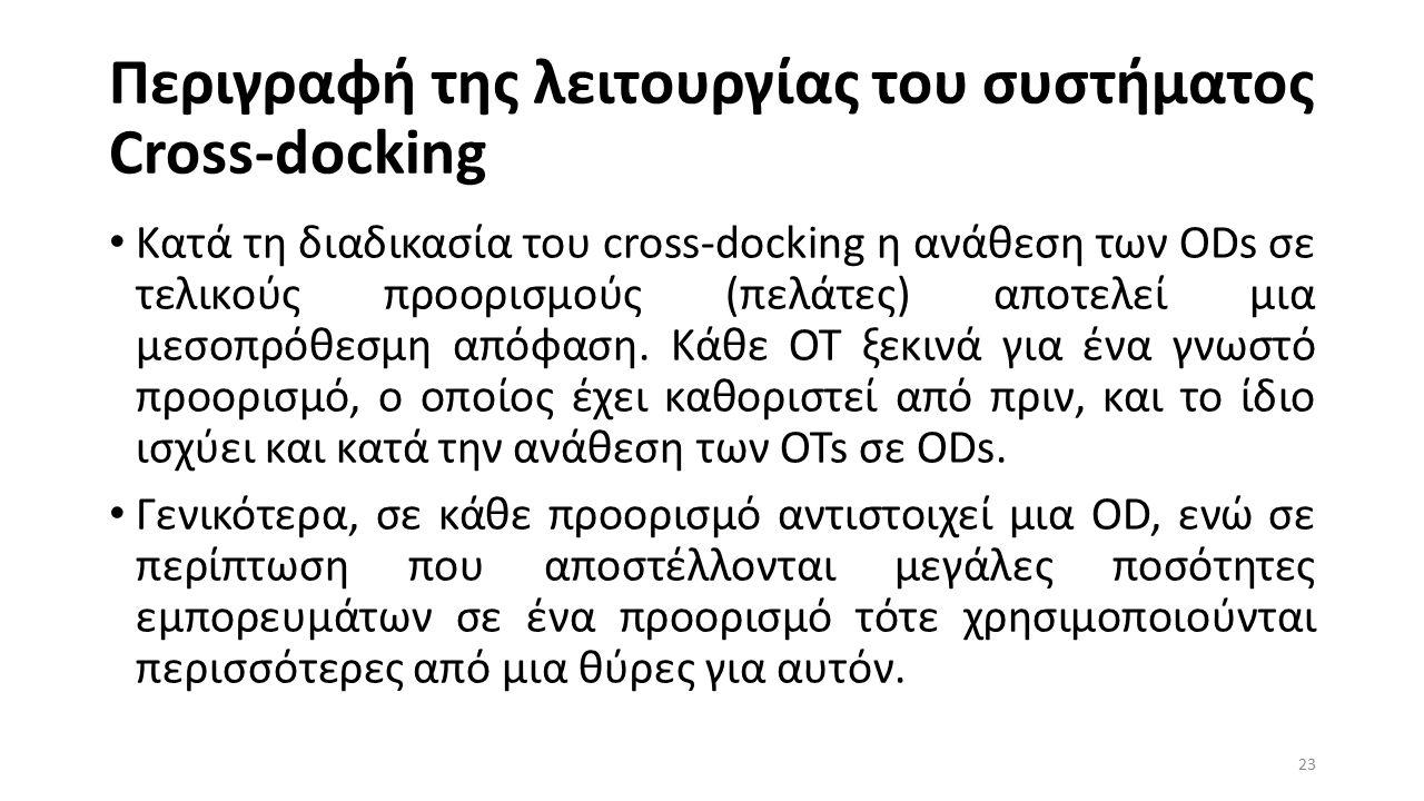 Περιγραφή της λειτουργίας του συστήματος Cross-docking Κατά τη διαδικασία του cross-docking η ανάθεση των ODs σε τελικούς προορισμούς (πελάτες) αποτελεί μια μεσοπρόθεσμη απόφαση.