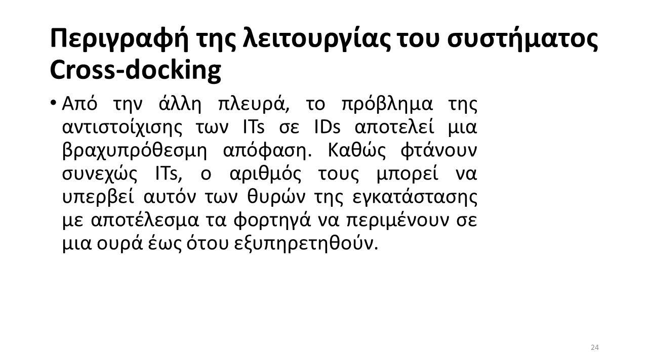 Περιγραφή της λειτουργίας του συστήματος Cross-docking Από την άλλη πλευρά, το πρόβλημα της αντιστοίχισης των ITs σε IDs αποτελεί μια βραχυπρόθεσμη απόφαση.