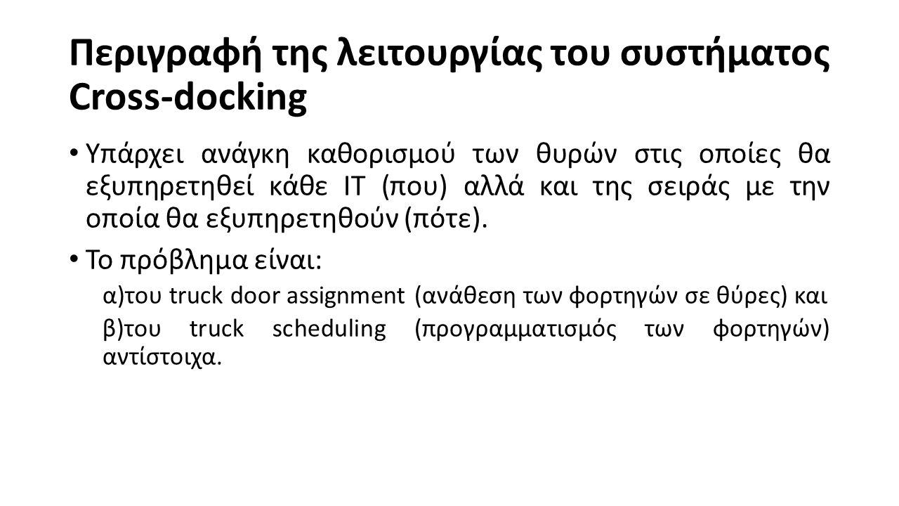 Περιγραφή της λειτουργίας του συστήματος Cross-docking Υπάρχει ανάγκη καθορισμού των θυρών στις οποίες θα εξυπηρετηθεί κάθε IT (που) αλλά και της σειράς με την οποία θα εξυπηρετηθούν (πότε).