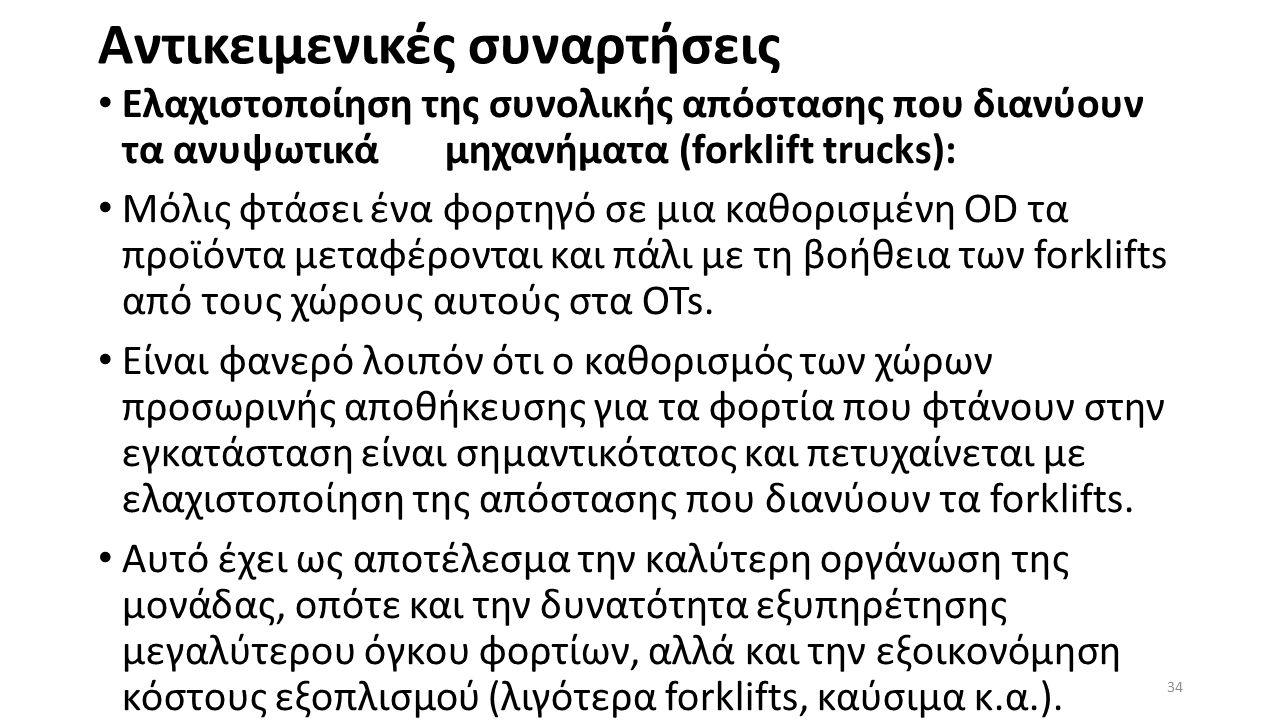 Αντικειμενικές συναρτήσεις Ελαχιστοποίηση της συνολικής απόστασης που διανύουν τα ανυψωτικά μηχανήματα (forklift trucks): Μόλις φτάσει ένα φορτηγό σε μια καθορισμένη OD τα προϊόντα μεταφέρονται και πάλι με τη βοήθεια των forklifts από τους χώρους αυτούς στα OTs.