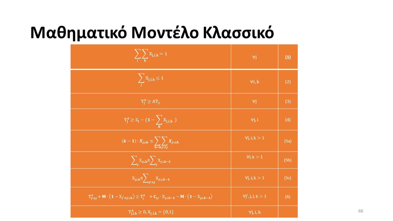 Μαθηματικό Μοντέλο Κλασσικό (1) (2) (3) (4) (5a) (5b) (5c) (6) 66