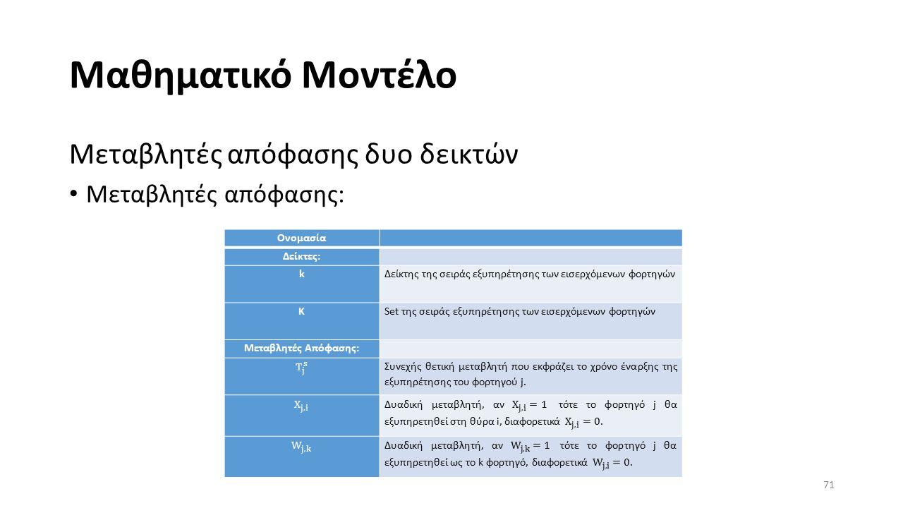 Μαθηματικό Μοντέλο Μεταβλητές απόφασης δυο δεικτών Μεταβλητές απόφασης: 71 Ονομασία Δείκτες: kΔείκτης της σειράς εξυπηρέτησης των εισερχόμενων φορτηγών KSet της σειράς εξυπηρέτησης των εισερχόμενων φορτηγών Μεταβλητές Απόφασης: Συνεχής θετική μεταβλητή που εκφράζει το χρόνο έναρξης της εξυπηρέτησης του φορτηγού j.