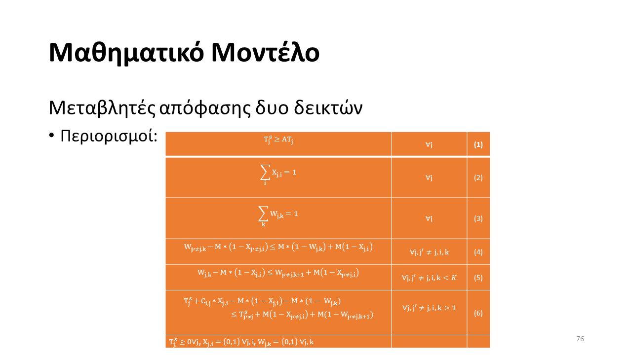 Μαθηματικό Μοντέλο Μεταβλητές απόφασης δυο δεικτών Περιορισμοί: 76 (1) (2) (3) (4) (5) (6)
