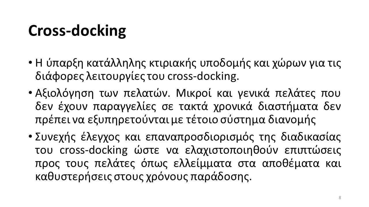 Cross-docking H ύπαρξη κατάλληλης κτιριακής υποδομής και χώρων για τις διάφορες λειτουργίες του cross-docking.
