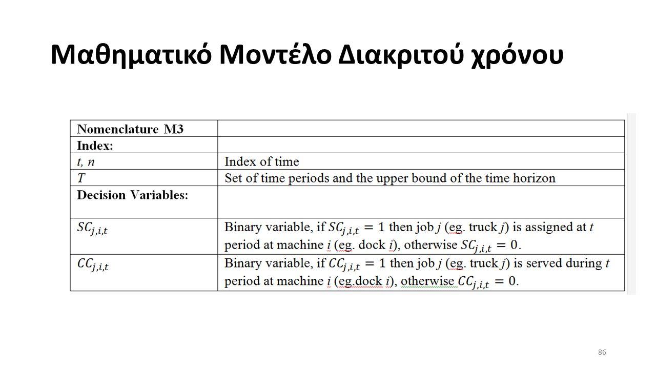 Μαθηματικό Μοντέλο Διακριτού χρόνου 86