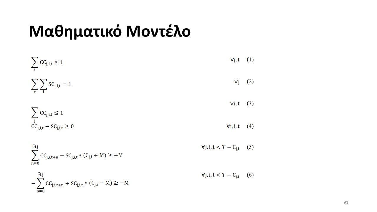 Μαθηματικό Μοντέλο 91