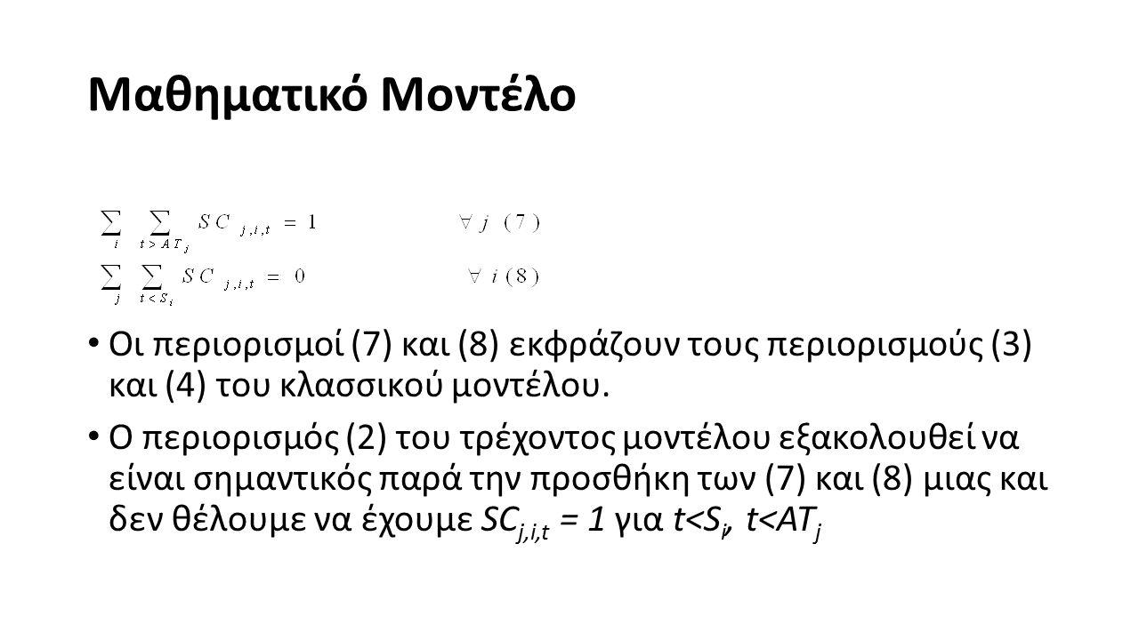 Μαθηματικό Μοντέλο Οι περιορισμοί (7) και (8) εκφράζουν τους περιορισμούς (3) και (4) του κλασσικού μοντέλου.