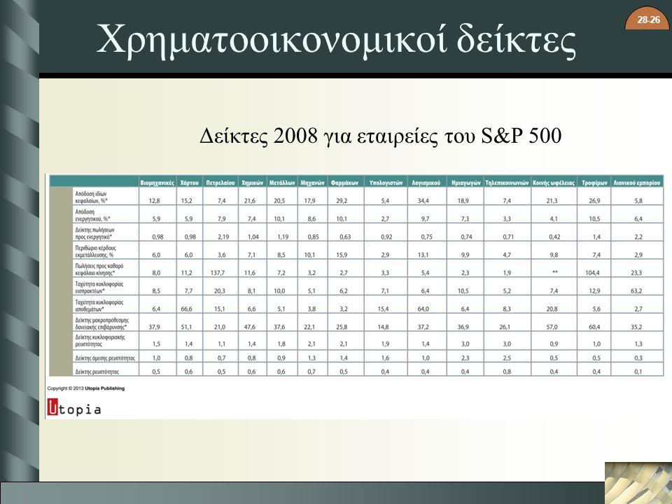 28-26 Χρηματοοικονομικοί δείκτες Δείκτες 2008 για εταιρείες του S&P 500