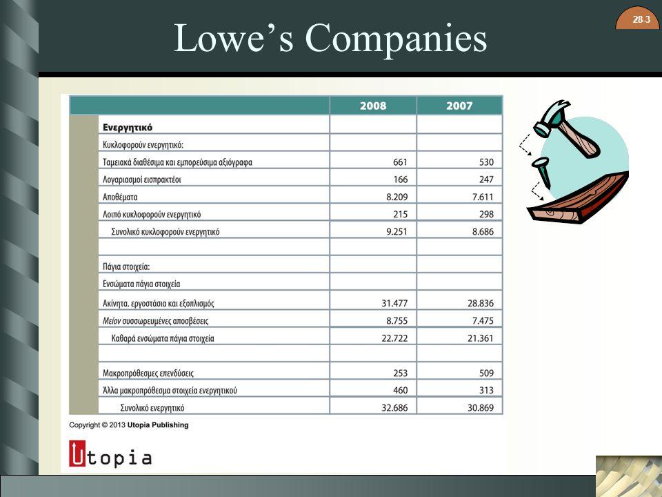 28-3 Lowe's Companies