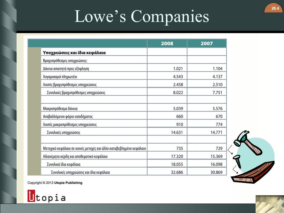 28-4 Lowe's Companies