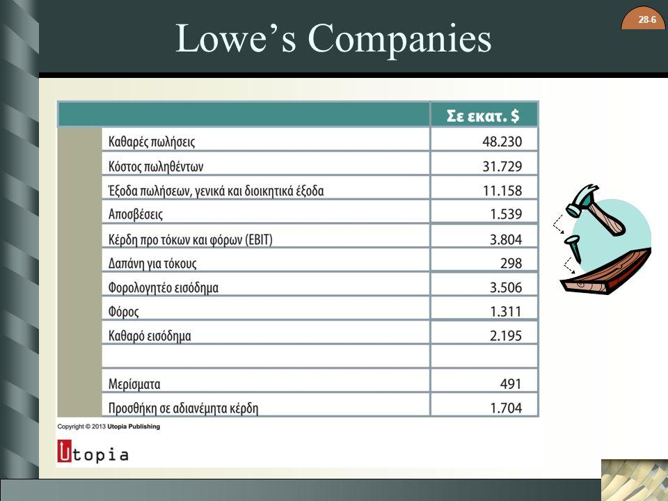 28-6 Lowe's Companies