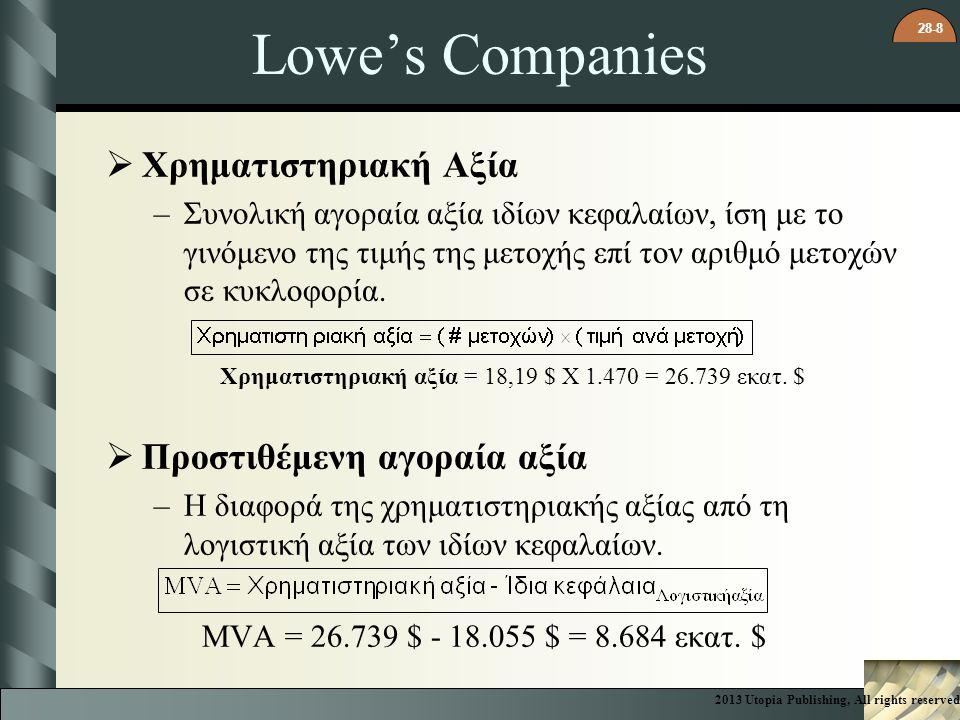 28-8 Lowe's Companies  Χρηματιστηριακή Αξία –Συνολική αγοραία αξία ιδίων κεφαλαίων, ίση με το γινόμενο της τιμής της μετοχής επί τον αριθμό μετοχών σ