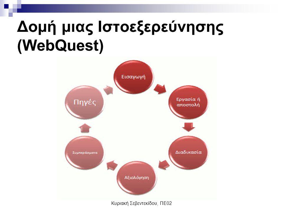 Κυριακή Σεβεντεκίδου, ΠΕ02 Δομή μιας Ιστοεξερεύνησης (WebQuest)