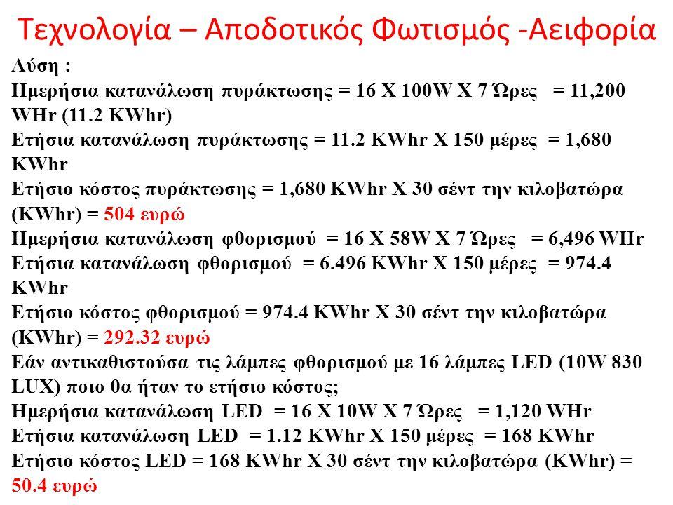 Τεχνολογία – Αποδοτικός Φωτισμός -Αειφορία Λύση : Ημερήσια κατανάλωση πυράκτωσης = 16 Χ 100W X 7 Ώρες = 11,200 WHr (11.2 ΚWhr) Ετήσια κατανάλωση πυράκ