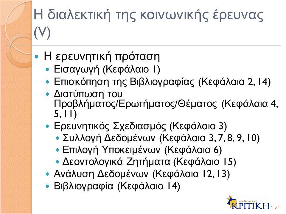 Η ερευνητική π ρόταση Εισαγωγή ( Κεφάλαιο 1) Ε π ισκό π ηση της Βιβλιογραφίας ( Κεφάλαια 2, 14) Διατύ π ωση του Προβλήματος / Ερωτήματος / Θέματος ( Κ