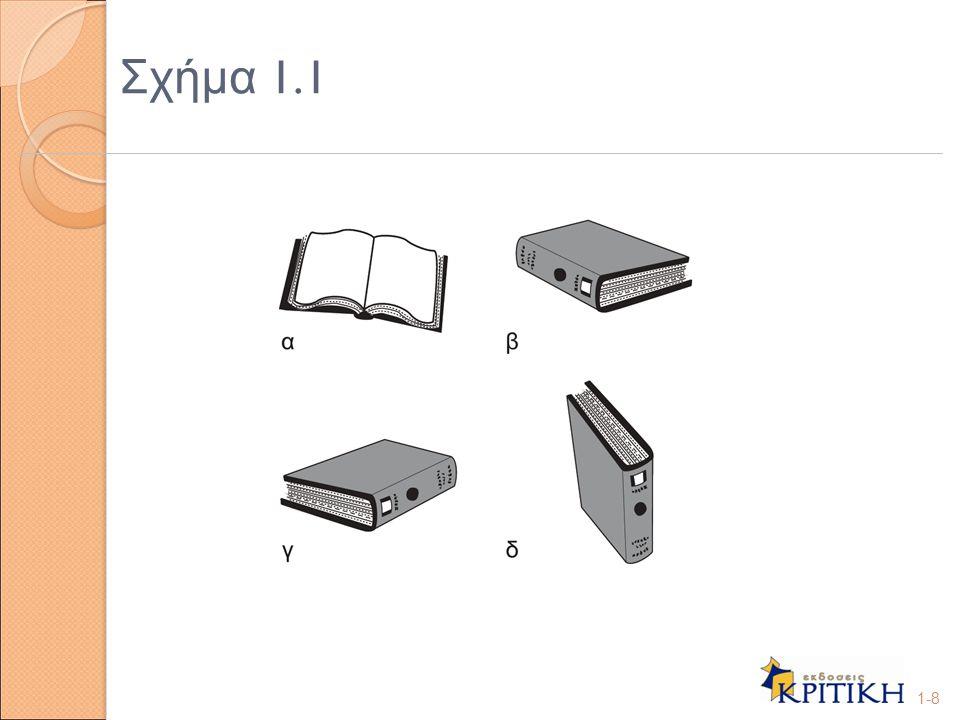 Σχήμα 1.1 1-8