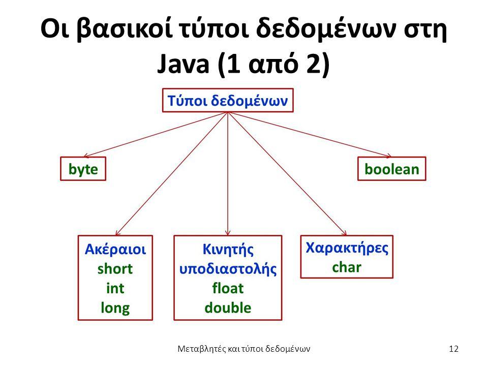 Οι βασικοί τύποι δεδομένων στη Java (1 από 2) Μεταβλητές και τύποι δεδομένων12