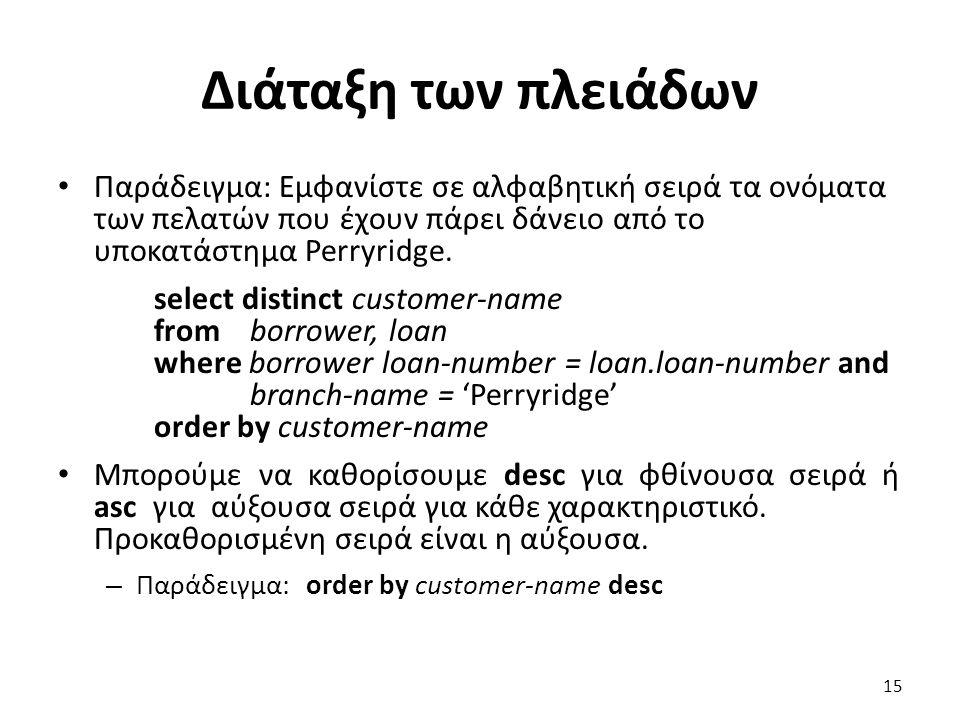 ∆ιάταξη των πλειάδων Παράδειγµα: Εµφανίστε σε αλφαβητική σειρά τα ονόµατα των πελατών που έχουν πάρει δάνειο από το υποκατάστηµα Perryridge. select di