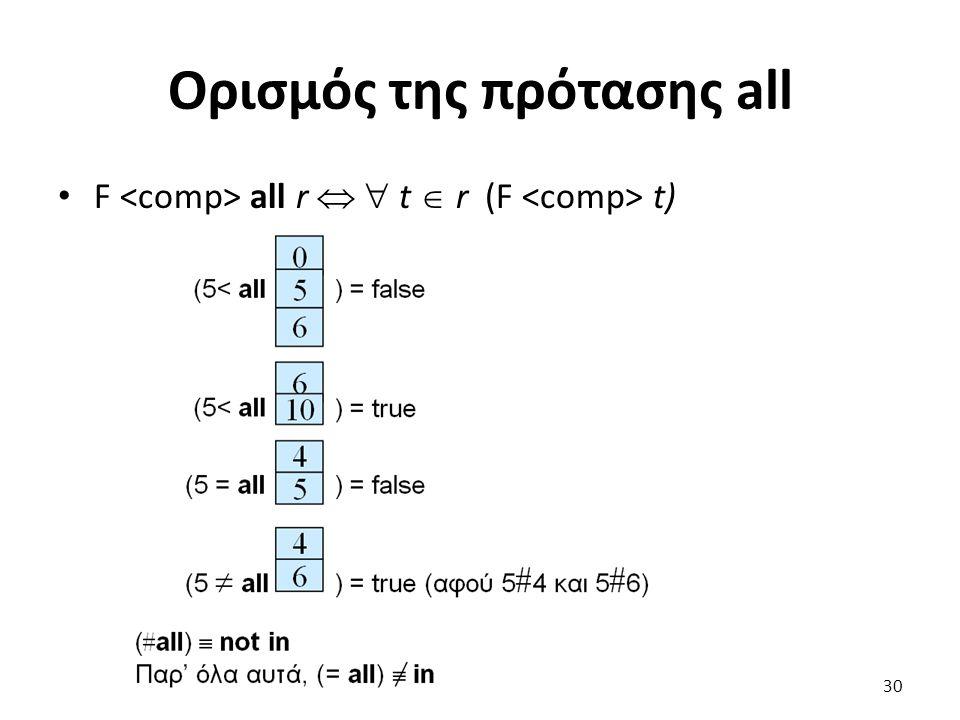 Ορισµός της πρότασης all F all r   t  r (F t) 30